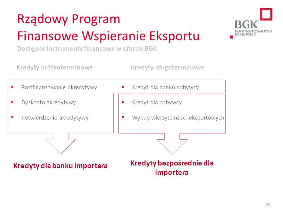 Rządowy Program Finansowe Wspieranie Eksportu Dostępne instrumenty finansowe w ofercie BGK