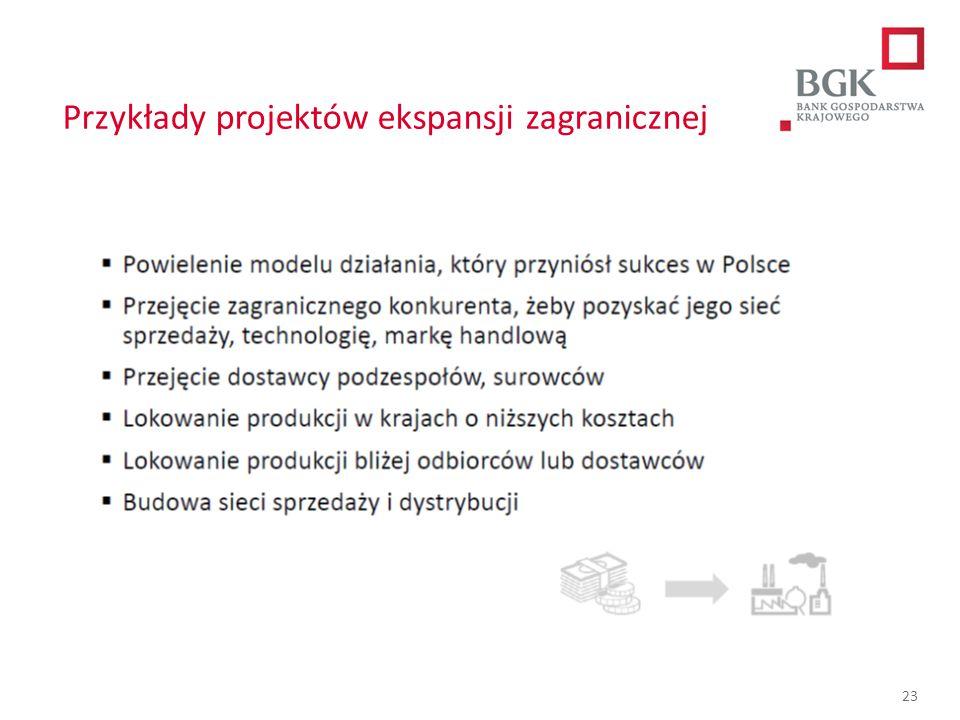 Przykłady projektów ekspansji zagranicznej