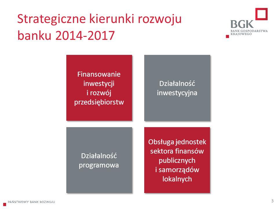 Strategiczne kierunki rozwoju banku 2014-2017