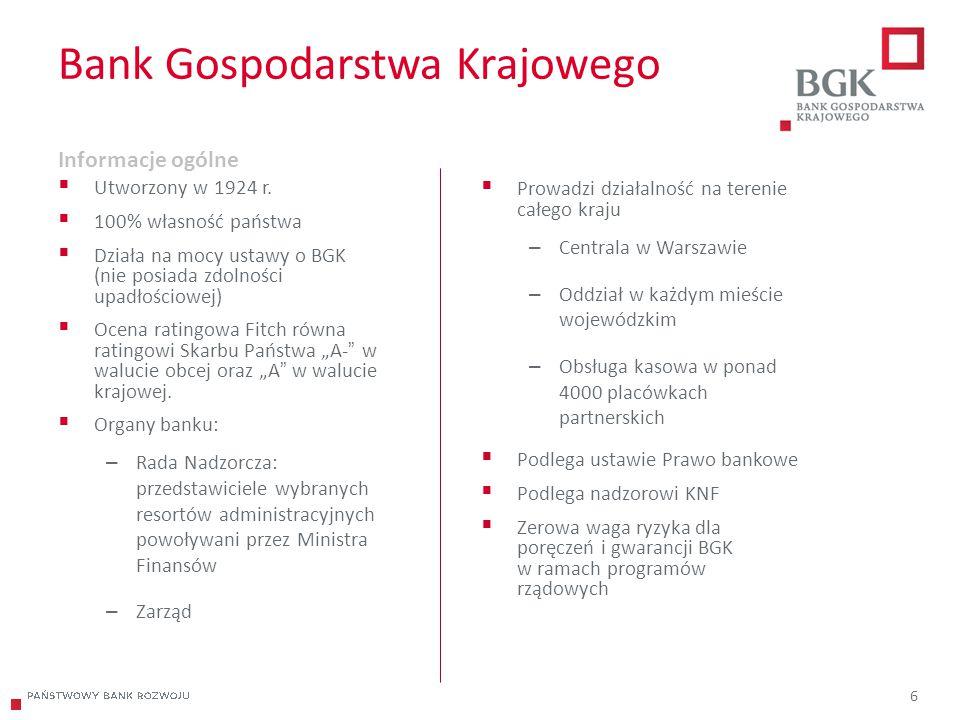 Bank Gospodarstwa Krajowego Informacje ogólne