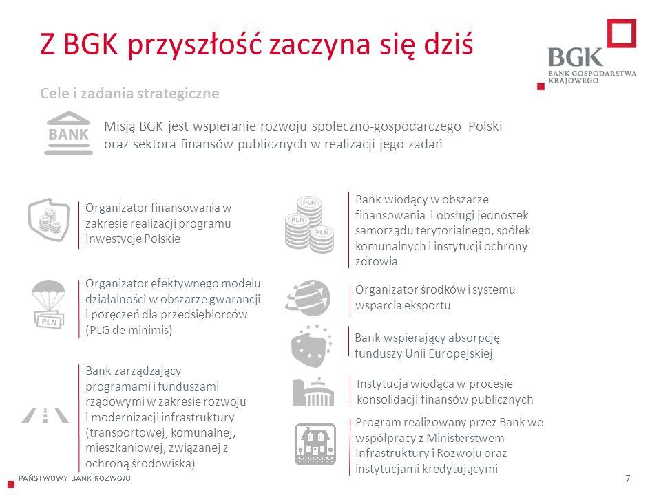 Z BGK przyszłość zaczyna się dziś Cele i zadania strategiczne