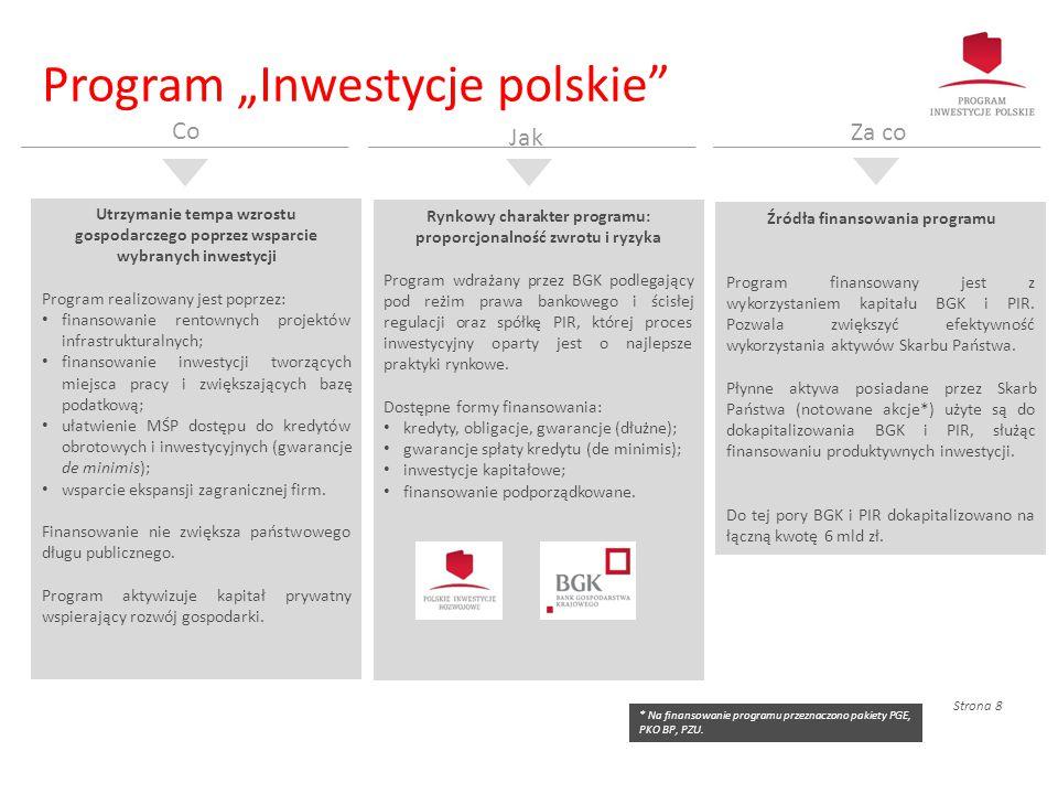 """Program """"Inwestycje polskie"""