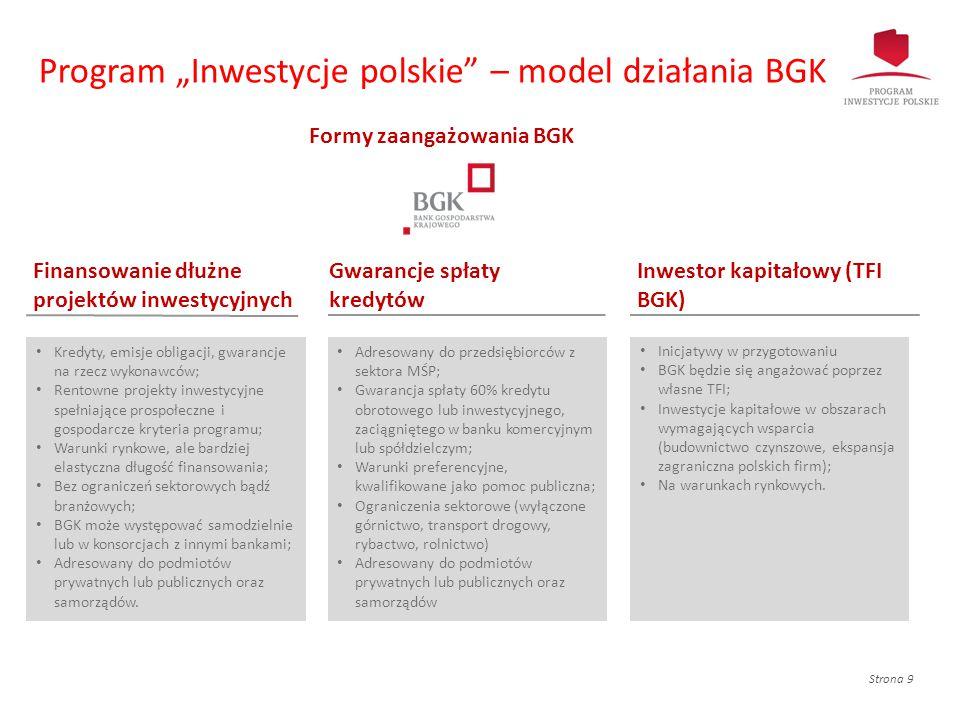 Formy zaangażowania BGK