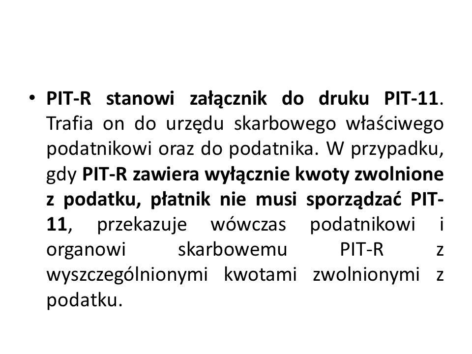 PIT-R stanowi załącznik do druku PIT-11