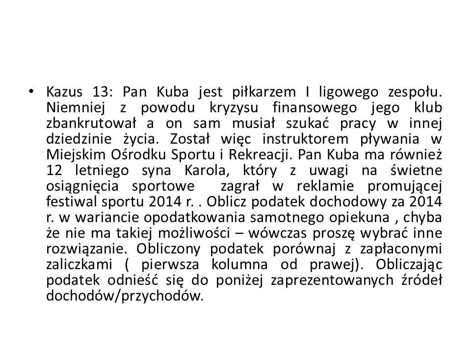 Kazus 13: Pan Kuba jest piłkarzem I ligowego zespołu