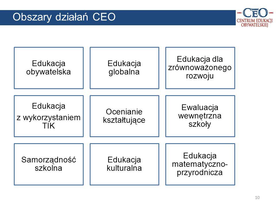 Obszary działań CEO Edukacja obywatelska Edukacja globalna