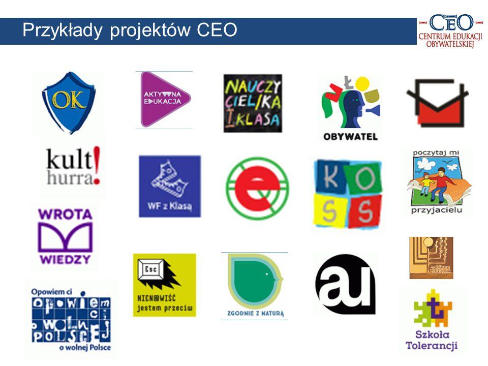 Przykłady projektów CEO