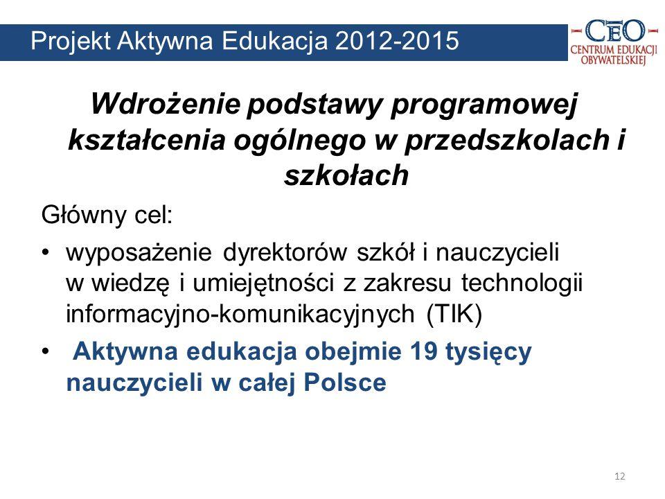 Projekt Aktywna Edukacja 2012-2015