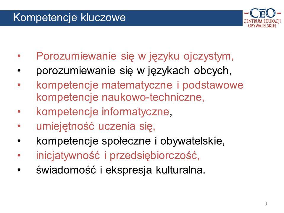 Kompetencje kluczowe Porozumiewanie się w języku ojczystym, porozumiewanie się w językach obcych,