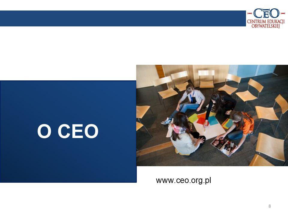 O CEO www.ceo.org.pl