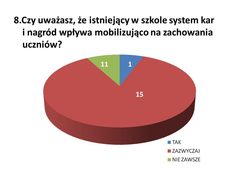 8.Czy uważasz, że istniejący w szkole system kar i nagród wpływa mobilizująco na zachowania uczniów