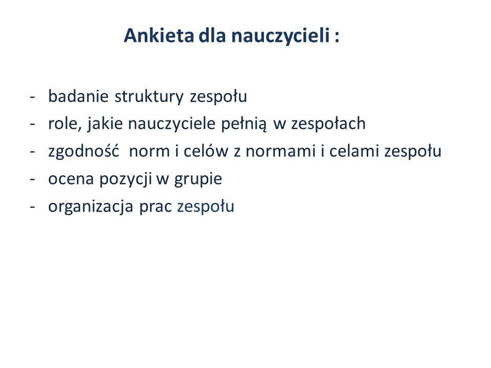 Ankieta dla nauczycieli :