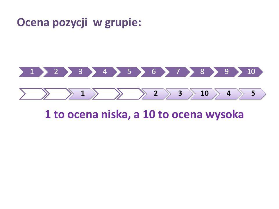 Ocena pozycji w grupie: 1 to ocena niska, a 10 to ocena wysoka