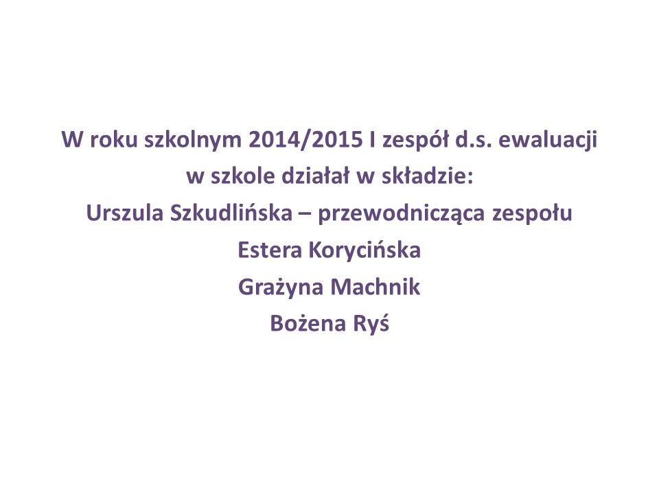 W roku szkolnym 2014/2015 I zespół d.s. ewaluacji