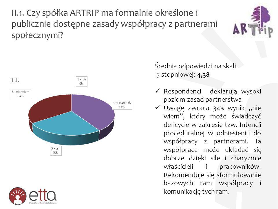 II.1. Czy spółka ARTRIP ma formalnie określone i publicznie dostępne zasady współpracy z partnerami społecznymi