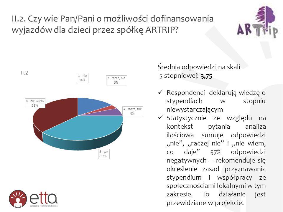 II.2. Czy wie Pan/Pani o możliwości dofinansowania wyjazdów dla dzieci przez spółkę ARTRIP