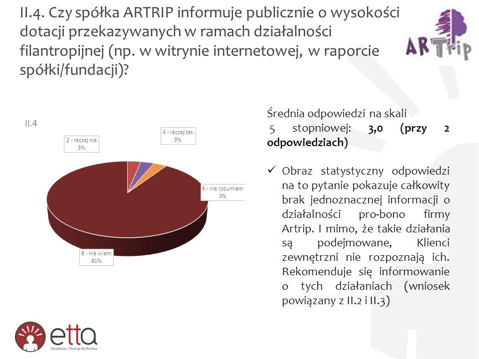 II.4. Czy spółka ARTRIP informuje publicznie o wysokości dotacji przekazywanych w ramach działalności filantropijnej (np. w witrynie internetowej, w raporcie spółki/fundacji)