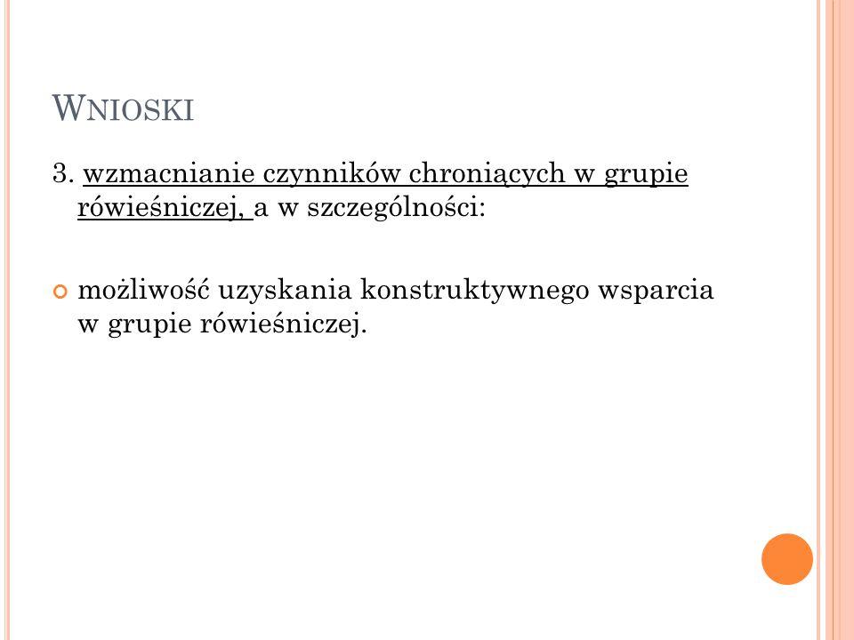 Wnioski 3. wzmacnianie czynników chroniących w grupie rówieśniczej, a w szczególności: