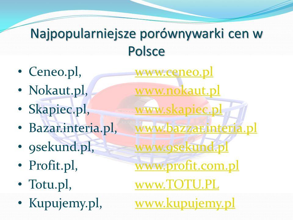 Najpopularniejsze porównywarki cen w Polsce