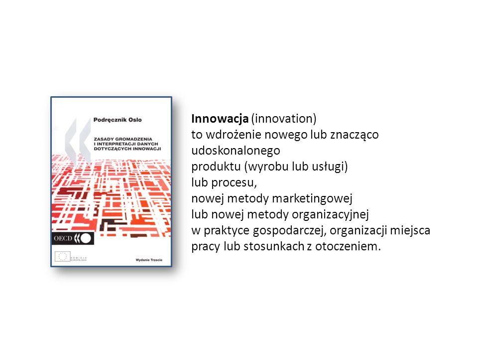 Innowacja (innovation)