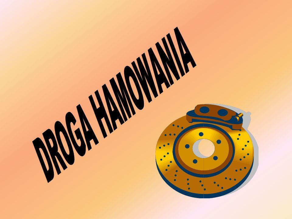 DROGA HAMOWANIA