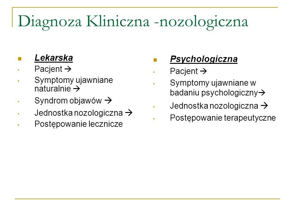 Diagnoza Kliniczna -nozologiczna