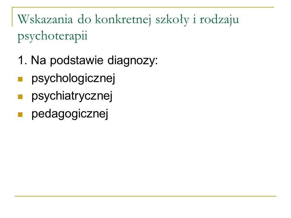 Wskazania do konkretnej szkoły i rodzaju psychoterapii