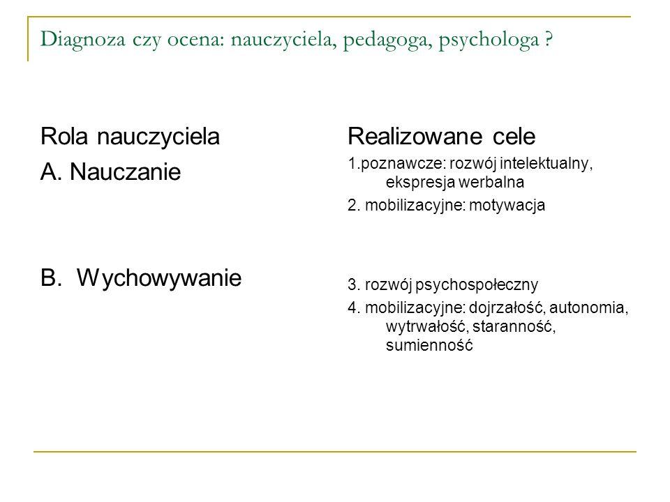 Diagnoza czy ocena: nauczyciela, pedagoga, psychologa