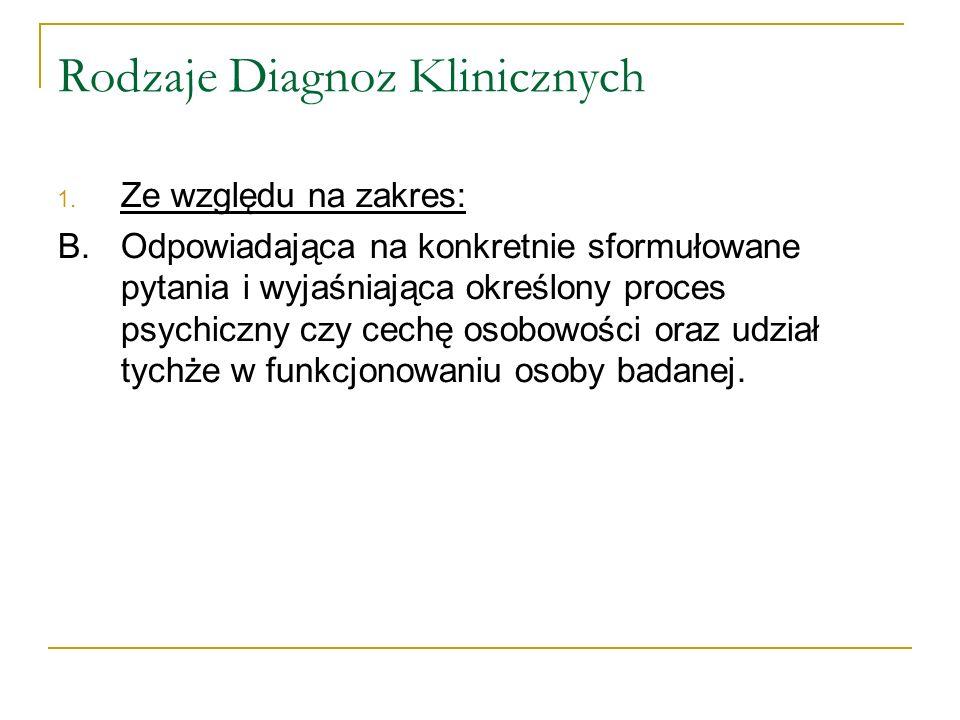 Rodzaje Diagnoz Klinicznych