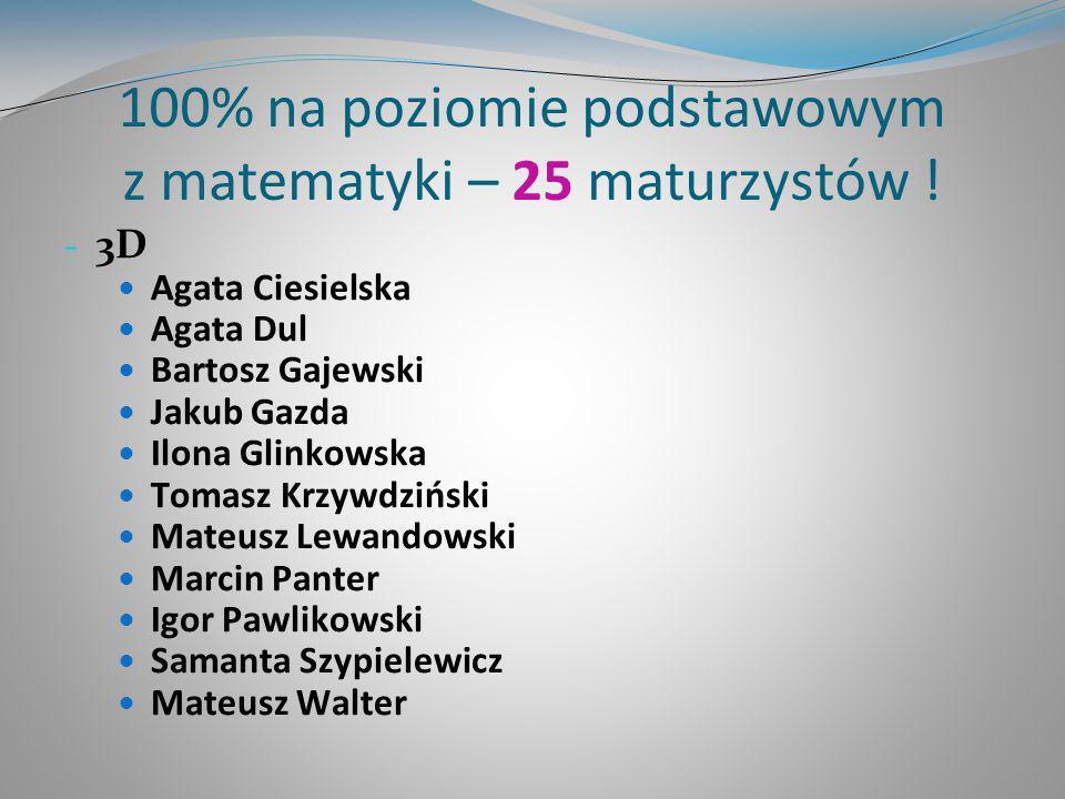 100% na poziomie podstawowym z matematyki – 25 maturzystów !