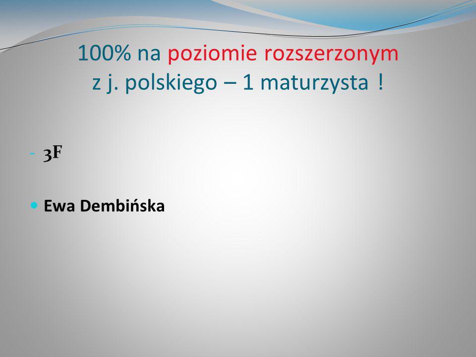 100% na poziomie rozszerzonym z j. polskiego – 1 maturzysta !