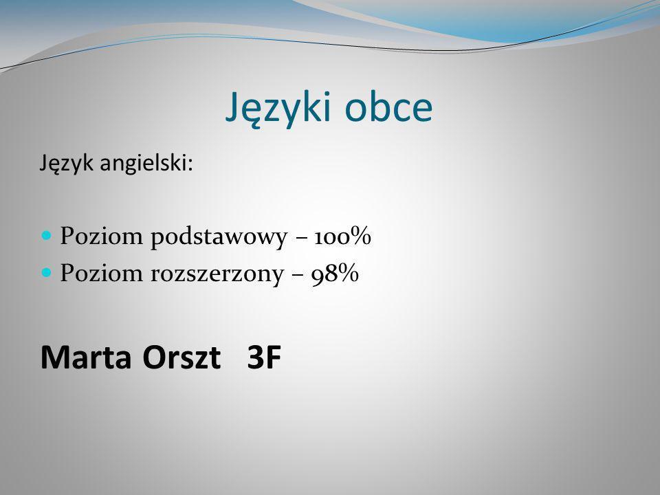 Języki obce Marta Orszt 3F Język angielski: Poziom podstawowy – 100%