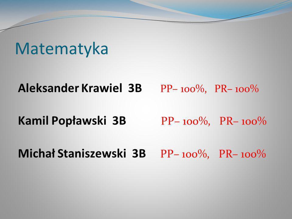 Matematyka Aleksander Krawiel 3B PP– 100%, PR– 100% Kamil Popławski 3B PP– 100%, PR– 100% Michał Staniszewski 3B PP– 100%, PR– 100%