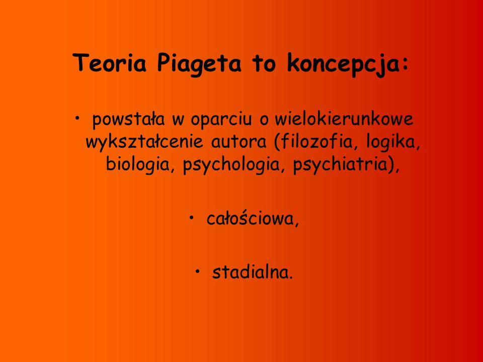 Teoria Piageta to koncepcja: