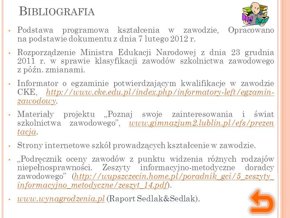 Bibliografia Podstawa programowa kształcenia w zawodzie, Opracowano na podstawie dokumentu z dnia 7 lutego 2012 r.