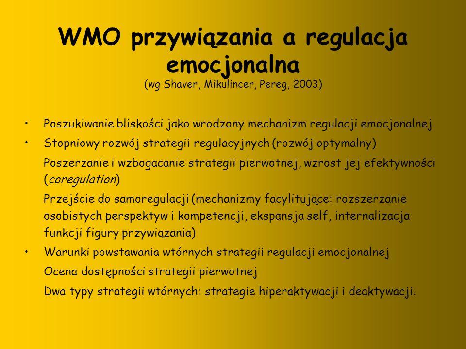 WMO przywiązania a regulacja emocjonalna (wg Shaver, Mikulincer, Pereg, 2003)