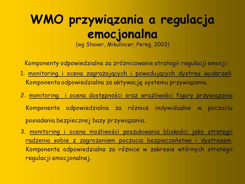 Komponenty odpowiedzialne za zróżnicowanie strategii regulacji emocji: