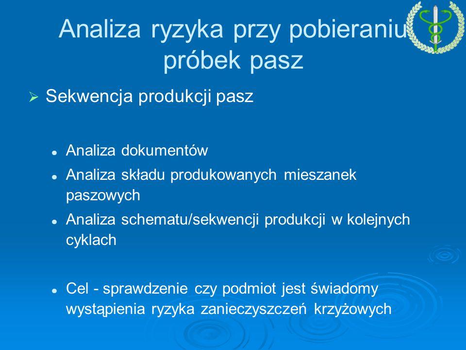 Analiza ryzyka przy pobieraniu próbek pasz
