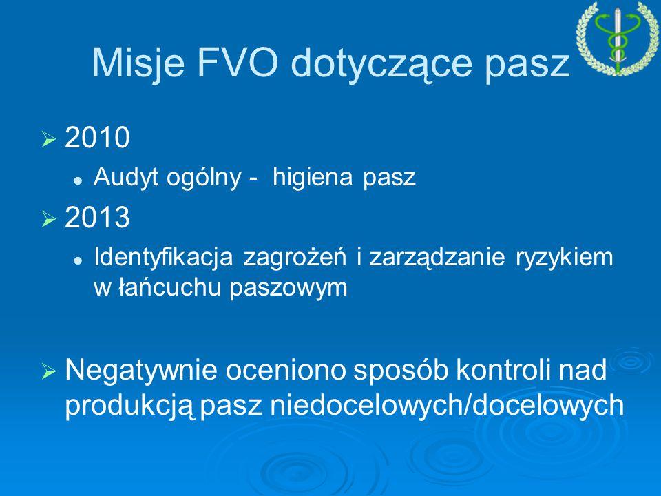 Misje FVO dotyczące pasz