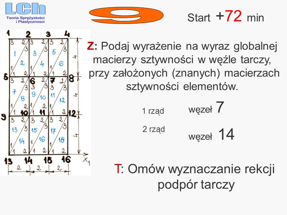 9 T: Omów wyznaczanie rekcji podpór tarczy Start +72 min