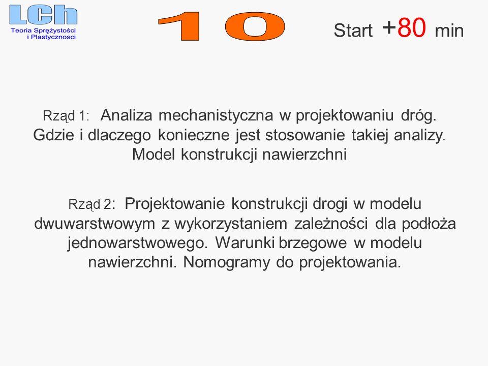 10 10 10 Start +80 min Start +80 min Start +80 min