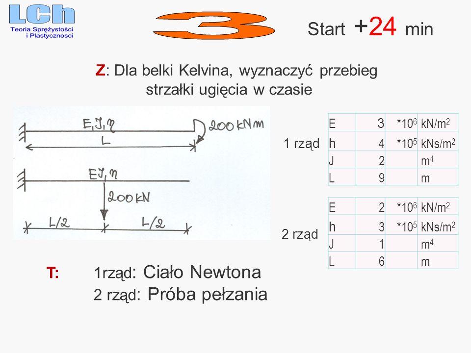3 Start +24 min Z: Dla belki Kelvina, wyznaczyć przebieg