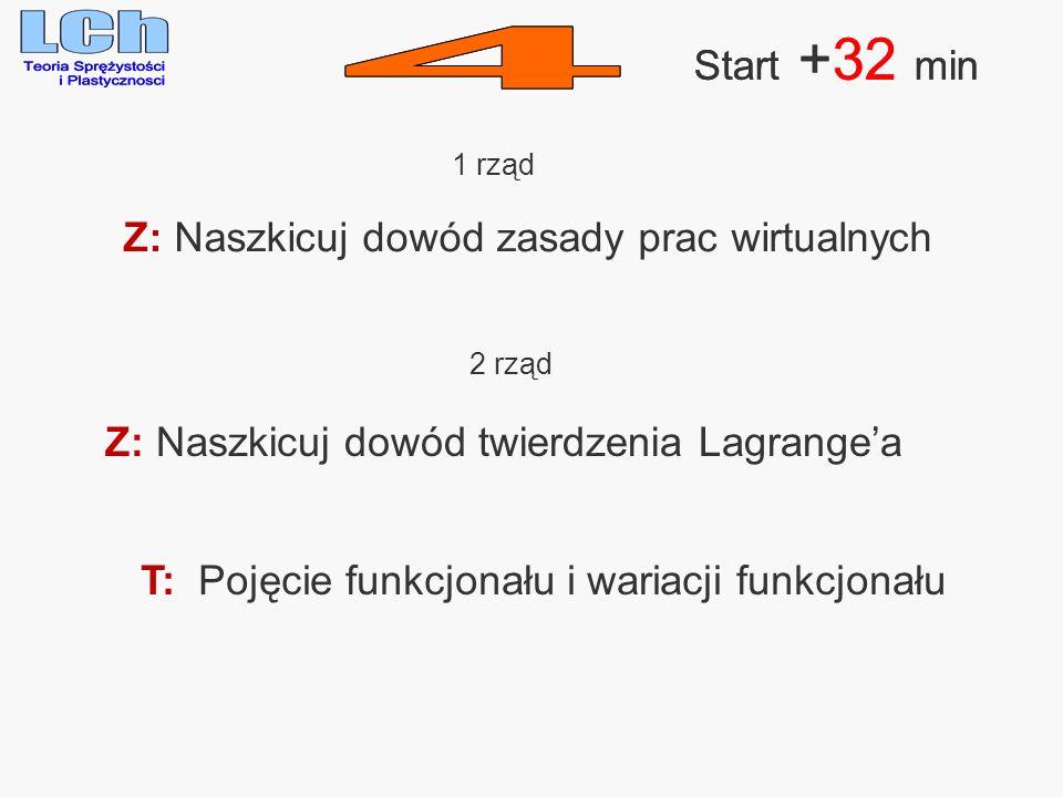 Start +32 min Start +32 min. 4. 4. 1 rząd. Z: Naszkicuj dowód zasady prac wirtualnych. 2 rząd.