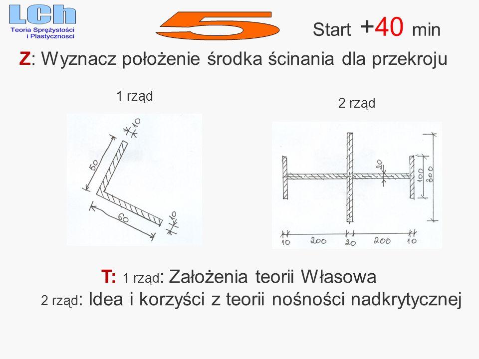 5 Start +40 min Z: Wyznacz położenie środka ścinania dla przekroju