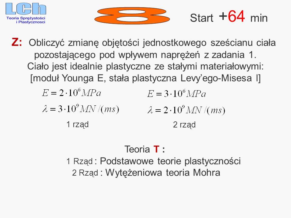 Start +64 min 8. Z: Obliczyć zmianę objętości jednostkowego sześcianu ciała. pozostającego pod wpływem naprężeń z zadania 1.