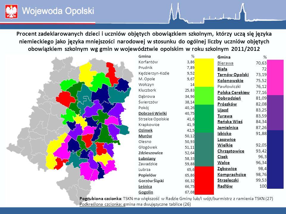 Procent zadeklarowanych dzieci i uczniów objętych obowiązkiem szkolnym, którzy uczą się języka niemieckiego jako języka mniejszości narodowej w stosunku do ogólnej liczby uczniów objętych obowiązkiem szkolnym wg gmin w województwie opolskim w roku szkolnym 2011/2012