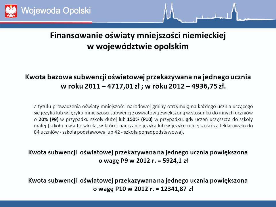 Finansowanie oświaty mniejszości niemieckiej w województwie opolskim