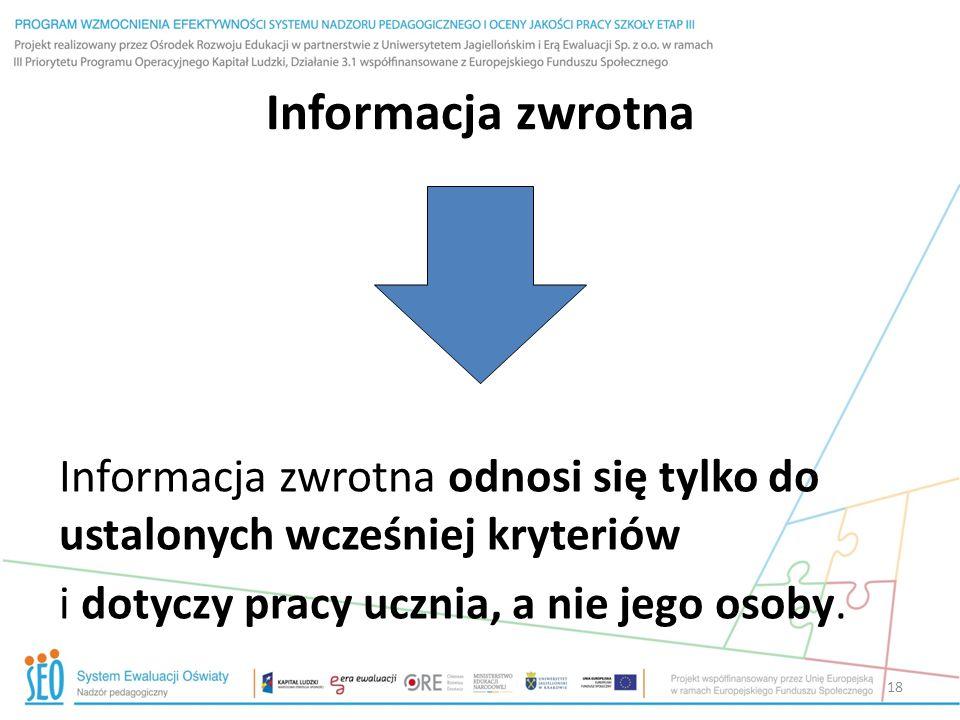 Informacja zwrotna Informacja zwrotna odnosi się tylko do ustalonych wcześniej kryteriów i dotyczy pracy ucznia, a nie jego osoby.