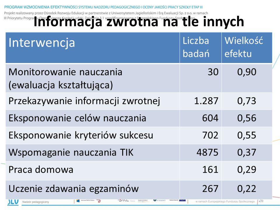 Informacja zwrotna na tle innych interwencji