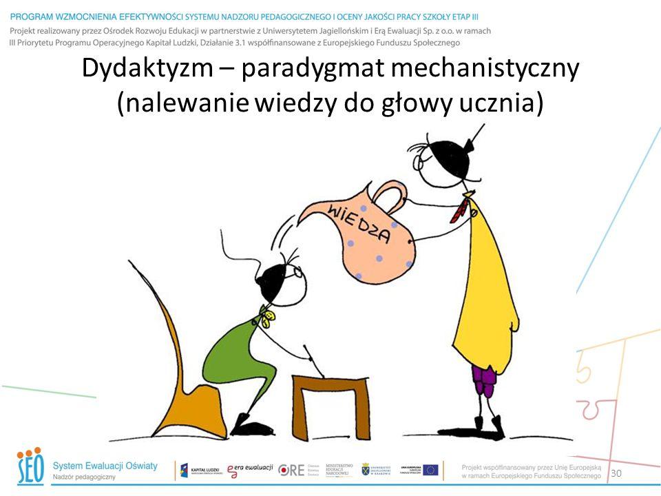 Dydaktyzm – paradygmat mechanistyczny (nalewanie wiedzy do głowy ucznia)